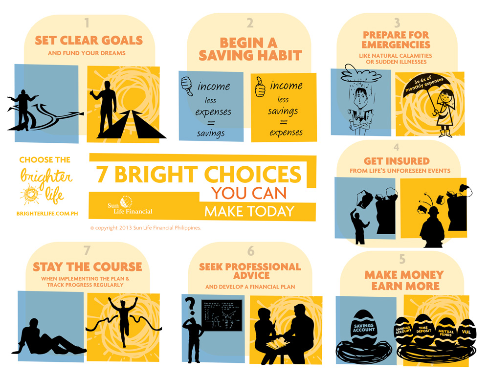 7 Bright Choices Infograpic