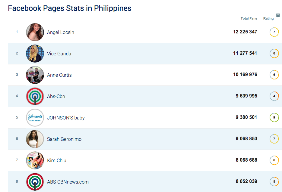 facebook-pages-phils